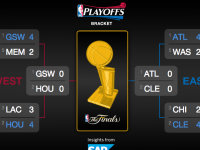 2015 NBA Playoffs: Conference Finals