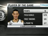 Jeremy Lin 11-Point Outburst in the 4th Quarter Sealed Nets 11th Win; Great Team Effort