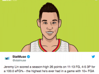 Game 19 Boston Celtics vs Atlanta Hawks: Jeremy Lin Breaks Another Personal Record
