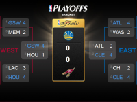 2015 NBA Playoffs: Finals